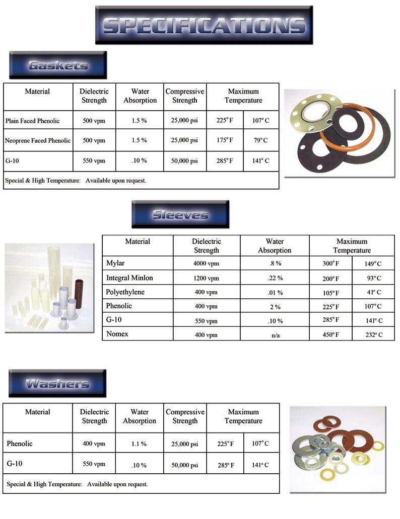 flange isolation gasket kit specification sheet